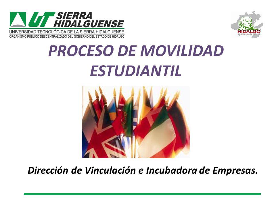PROCESO DE MOVILIDAD ESTUDIANTIL Dirección de Vinculación e Incubadora de Empresas.