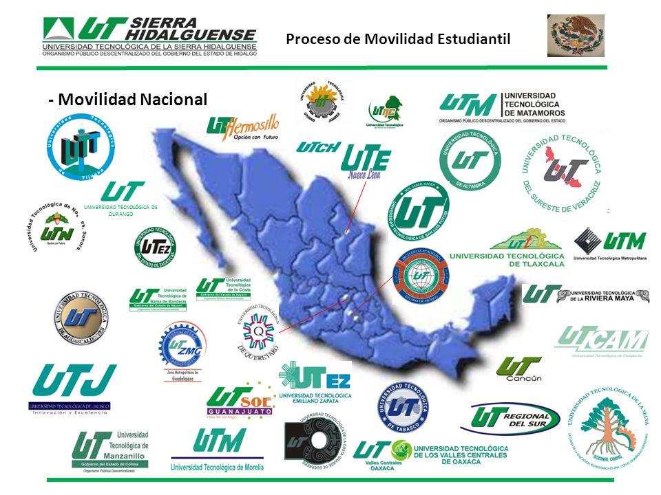 - Movilidad Nacional UNIVERSIDAD TECNOLÓGICA DE DURANGO Proceso de Movilidad Estudiantil