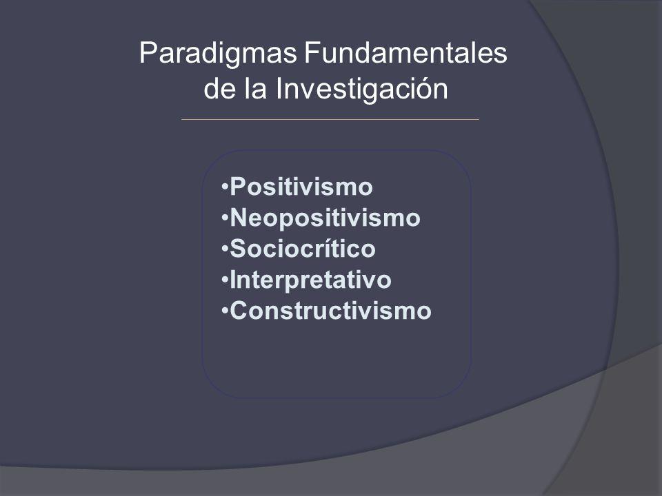 Paradigmas Fundamentales de la Investigación Positivismo Neopositivismo Sociocrítico Interpretativo Constructivismo