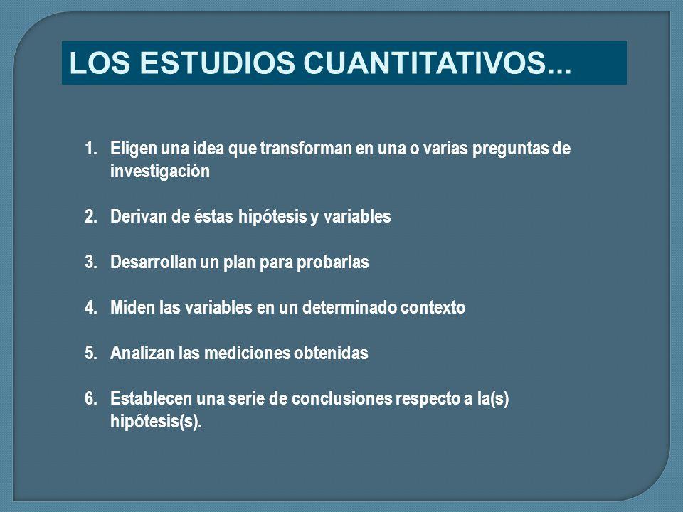 1.Eligen una idea que transforman en una o varias preguntas de investigación 2.Derivan de éstas hipótesis y variables 3.Desarrollan un plan para proba