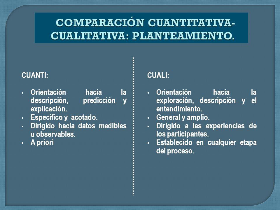 COMPARACIÓN CUANTITATIVA- CUALITATIVA: PLANTEAMIENTO. CUANTI: Orientación hacia la descripción, predicción y explicación. Específico y acotado. Dirigi