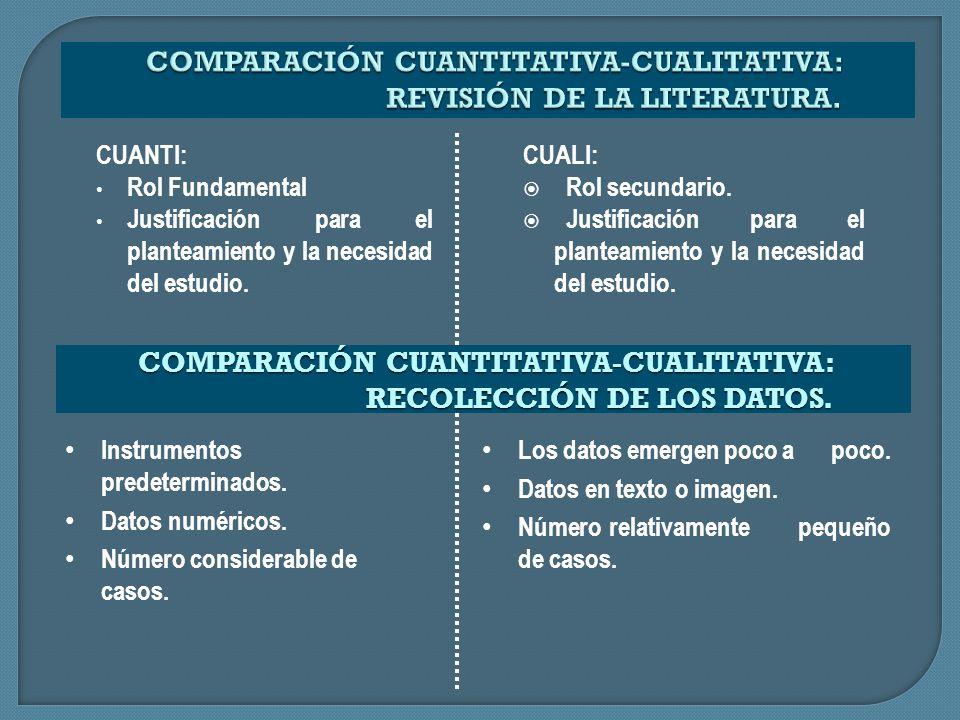 COMPARACIÓN CUANTITATIVA-CUALITATIVA: REVISIÓN DE LA LITERATURA. CUANTI: Rol Fundamental Justificación para el planteamiento y la necesidad del estudi