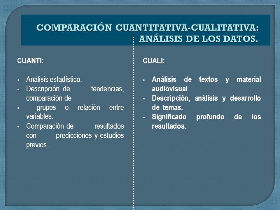 COMPARACIÓN CUANTITATIVA-CUALITATIVA: ANÁLISIS DE LOS DATOS. CUANTI: Análisis estadístico. Descripción de tendencias, comparación de grupos o relación