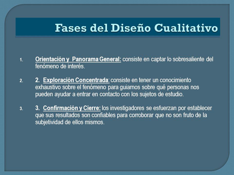 H., Sampieri R.y F. Collado. C. Metodología de la investigación.