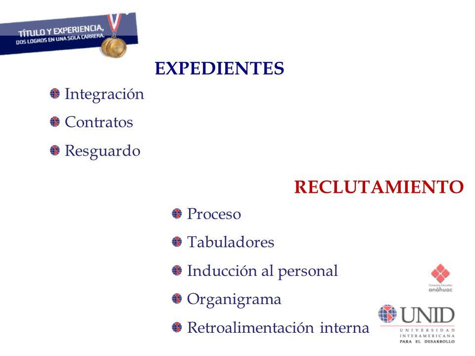CAPITAL HUMANO EXPEDIENTES Proceso Tabuladores Inducción al personal Organigrama Retroalimentación interna RECLUTAMIENTO Integración Contratos Resguar