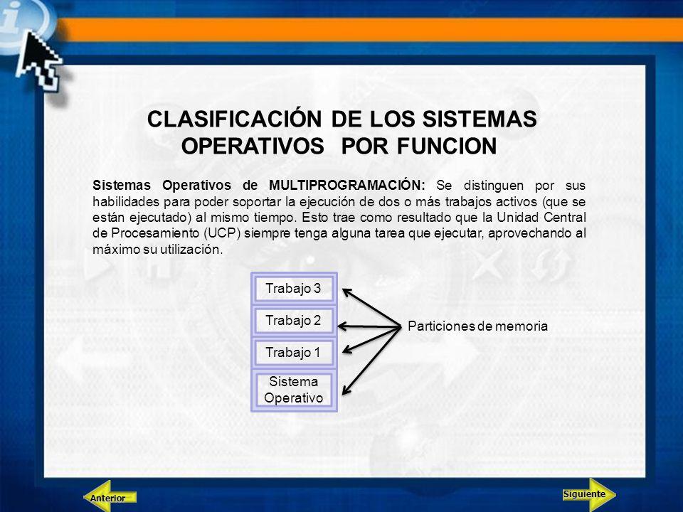 Siguiente Anterior CLASIFICACIÓN DE LOS SISTEMAS OPERATIVOS POR FUNCION Sistemas Operativos de MULTIPROGRAMACIÓN: Se distinguen por sus habilidades pa