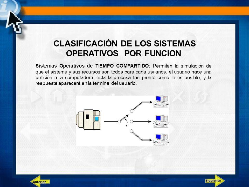 Siguiente Anterior Sistemas Operativos de TIEMPO COMPARTIDO: Permiten la simulación de que el sistema y sus recursos son todos para cada usuarios, el