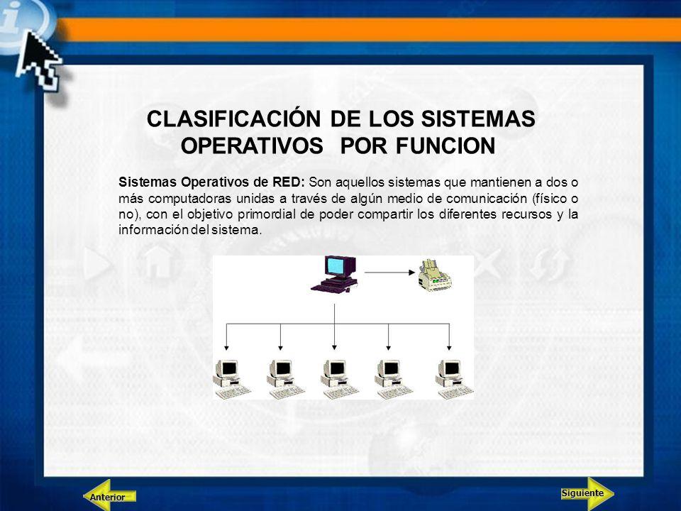 Siguiente Anterior CLASIFICACIÓN DE LOS SISTEMAS OPERATIVOS POR FUNCION Sistemas Operativos de RED: Son aquellos sistemas que mantienen a dos o más co