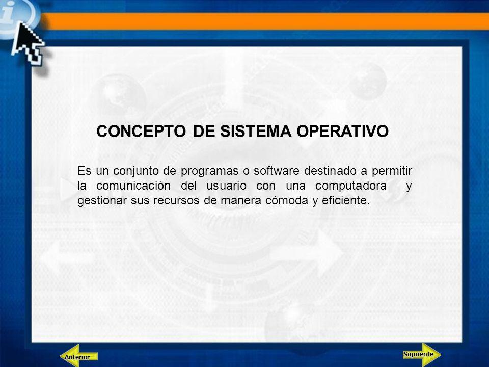 Siguiente Anterior Es un conjunto de programas o software destinado a permitir la comunicación del usuario con una computadora y gestionar sus recurso