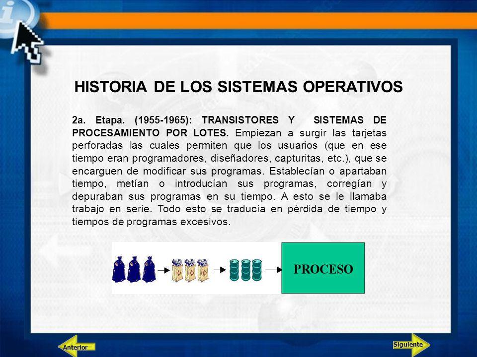 Siguiente Anterior HISTORIA DE LOS SISTEMAS OPERATIVOS 2a. Etapa. (1955-1965): TRANSISTORES Y SISTEMAS DE PROCESAMIENTO POR LOTES. Empiezan a surgir l