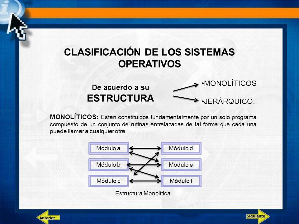 Siguiente Anterior MONOLÍTICOS JERÁRQUICO. CLASIFICACIÓN DE LOS SISTEMAS OPERATIVOS De acuerdo a su ESTRUCTURA MONOLÍTICOS: Están constituidos fundame