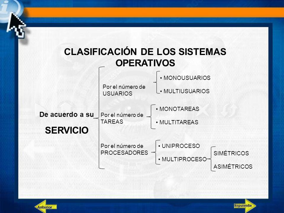 Siguiente Anterior CLASIFICACIÓN DE LOS SISTEMAS OPERATIVOS De acuerdo a su SERVICIO Por el número de USUARIOS Por el número de TAREAS Por el número d