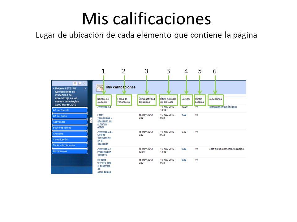 Mis calificaciones Lugar de ubicación de cada elemento que contiene la página 1233456