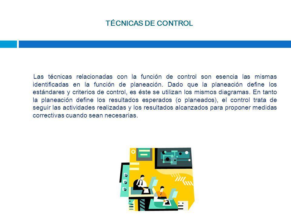 TÉCNICAS DE CONTROL Las técnicas relacionadas con la función de control son esencia las mismas identificadas en la función de planeación. Dado que la
