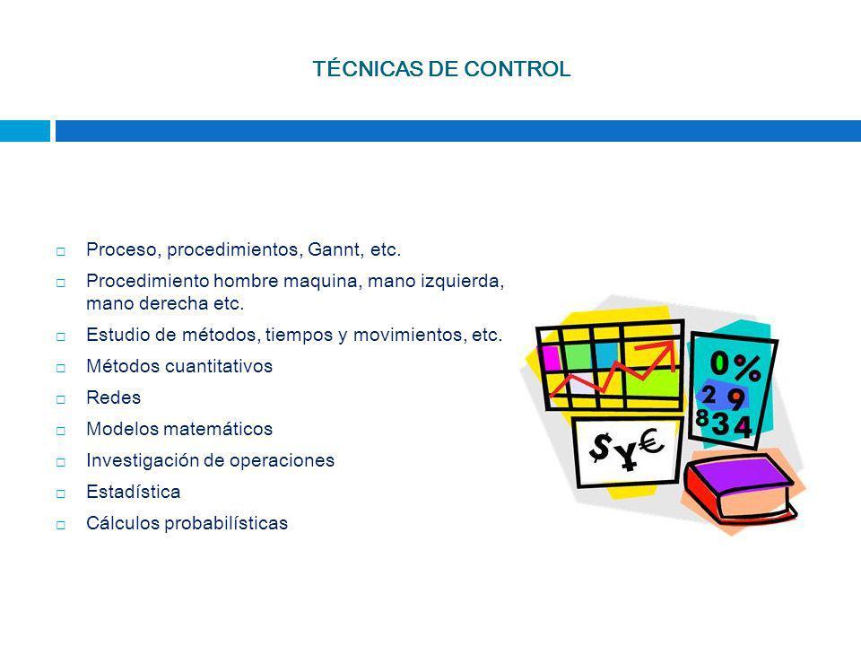 Proceso, procedimientos, Gannt, etc. Procedimiento hombre maquina, mano izquierda, mano derecha etc. Estudio de métodos, tiempos y movimientos, etc. M