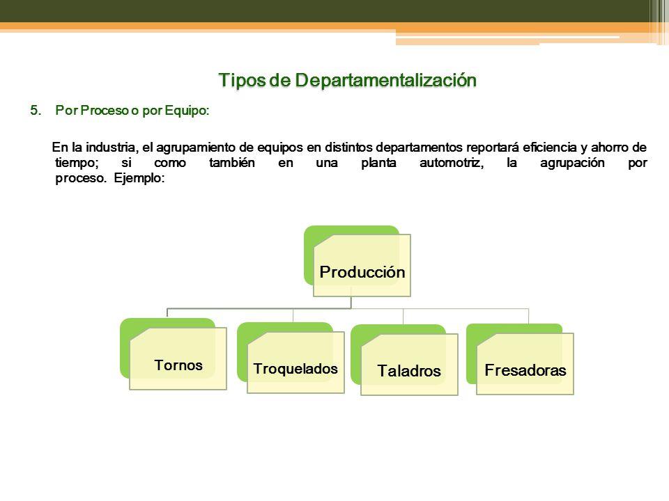 Tipos de Departamentalización 5.Por Proceso o por Equipo: En la industria, el agrupamiento de equipos en distintos departamentos reportará eficiencia