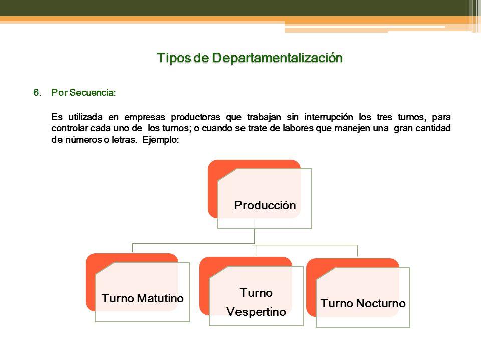 Tipos de Departamentalización 6.Por Secuencia: Es utilizada en empresas productoras que trabajan sin interrupción los tres turnos, para controlar cada