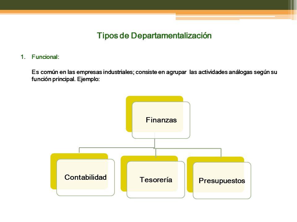 Tipos de Departamentalización 1.Funcional: Es común en las empresas industriales; consiste en agrupar las actividades análogas según su función princi
