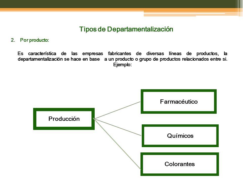 Tipos de Departamentalización 2.Por producto: Es característica de las empresas fabricantes de diversas líneas de productos, la departamentalización s