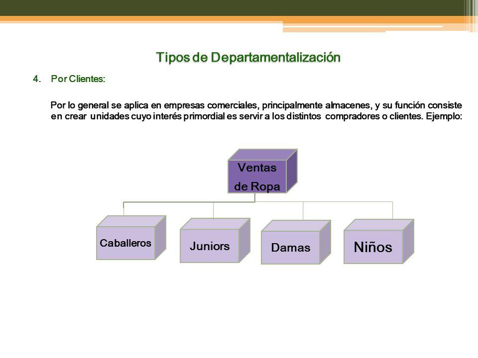 Tipos de Departamentalización 4.Por Clientes: Por lo general se aplica en empresas comerciales, principalmente almacenes, y su función consiste en cre