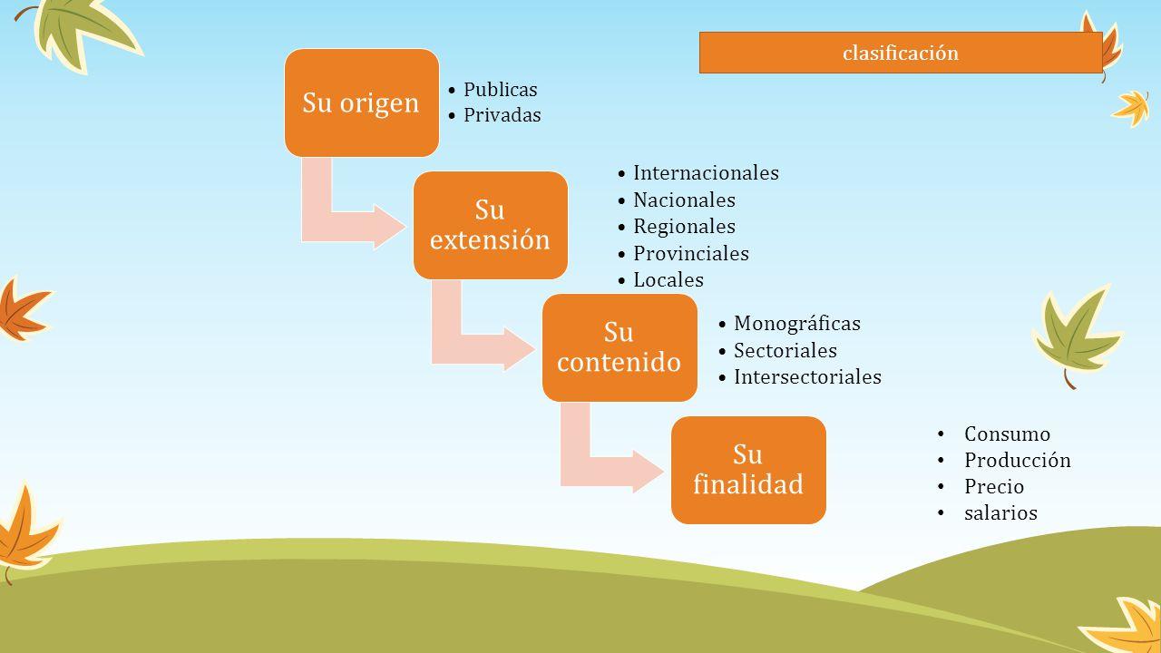 Su origen Publicas Privadas Su extensión Internacionales Nacionales Regionales Provinciales Locales Su contenido Monográficas Sectoriales Intersectori