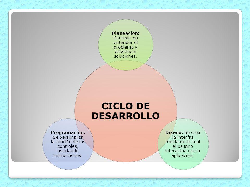 CICLO DE DESARROLLO Planeación: Consiste en entender el problema y establecer soluciones. Diseño: Se crea la interfaz mediante la cual el usuario inte
