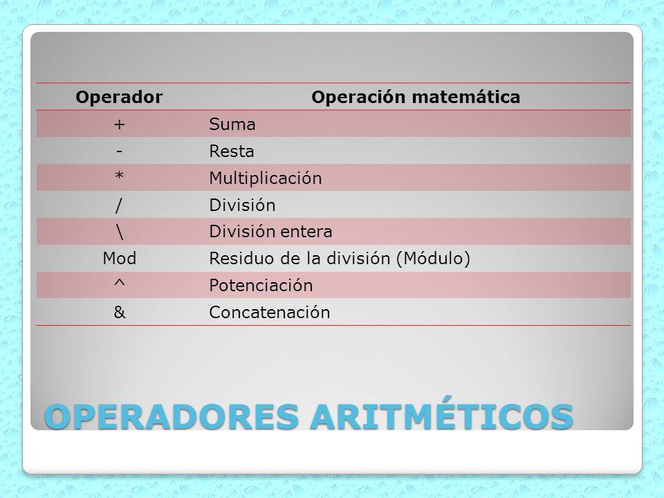 OPERADORES ARITMÉTICOS OperadorOperación matemática +Suma -Resta *Multiplicación /División \División entera ModResiduo de la división (Módulo) ^Potenc