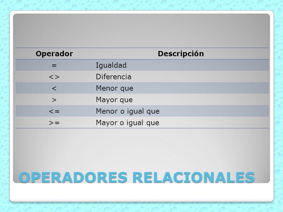 OPERADORES RELACIONALES OperadorDescripción =Igualdad <>Diferencia <Menor que >Mayor que <=Menor o igual que >=Mayor o igual que