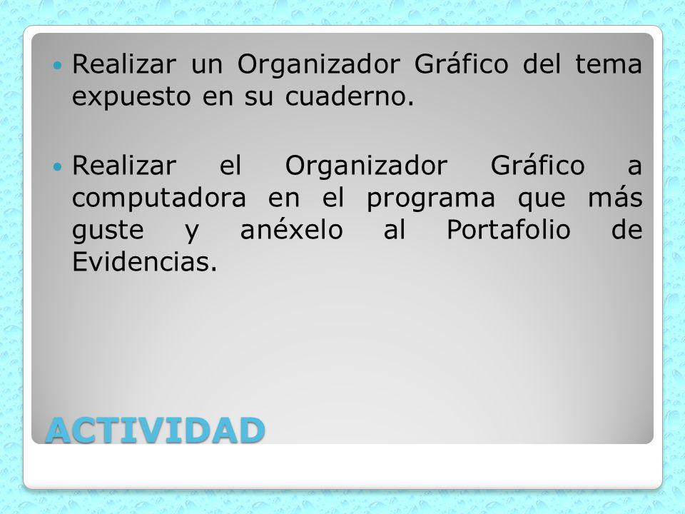 ACTIVIDAD Realizar un Organizador Gráfico del tema expuesto en su cuaderno. Realizar el Organizador Gráfico a computadora en el programa que más guste