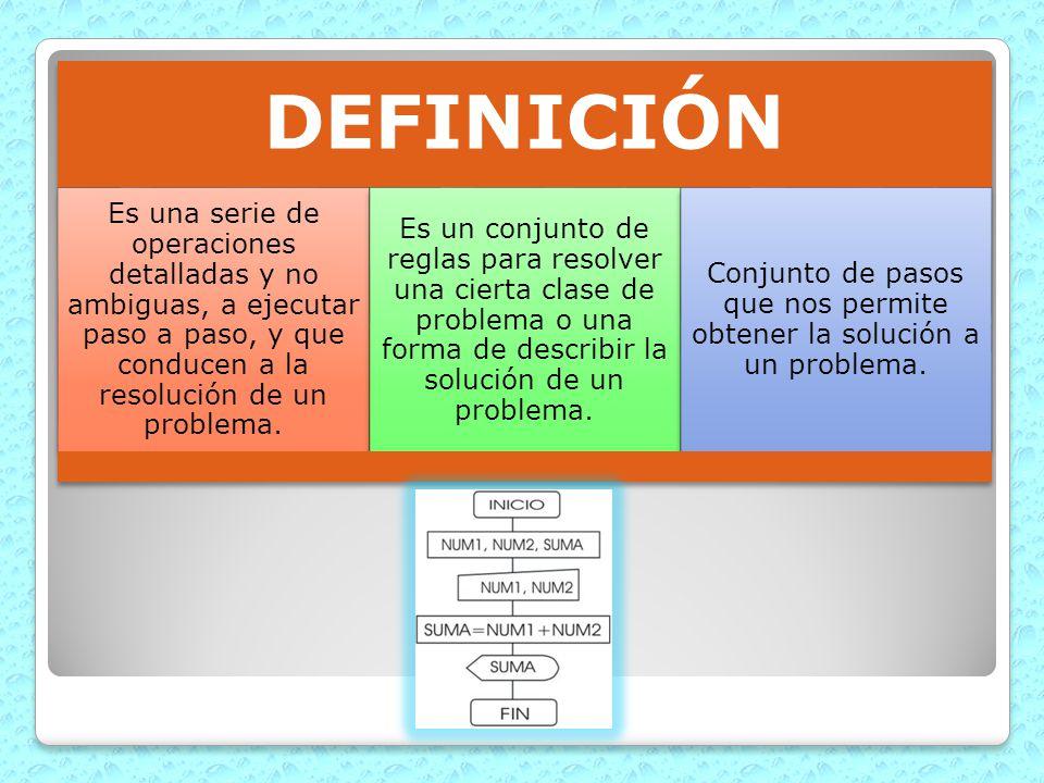 DEFINICIÓN Es una serie de operaciones detalladas y no ambiguas, a ejecutar paso a paso, y que conducen a la resolución de un problema. Es un conjunto