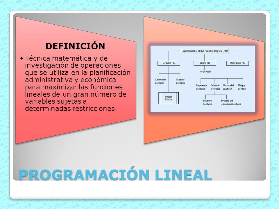 PROGRAMACIÓN LINEAL DEFINICIÓN Técnica matemática y de investigación de operaciones que se utiliza en la planificación administrativa y económica para
