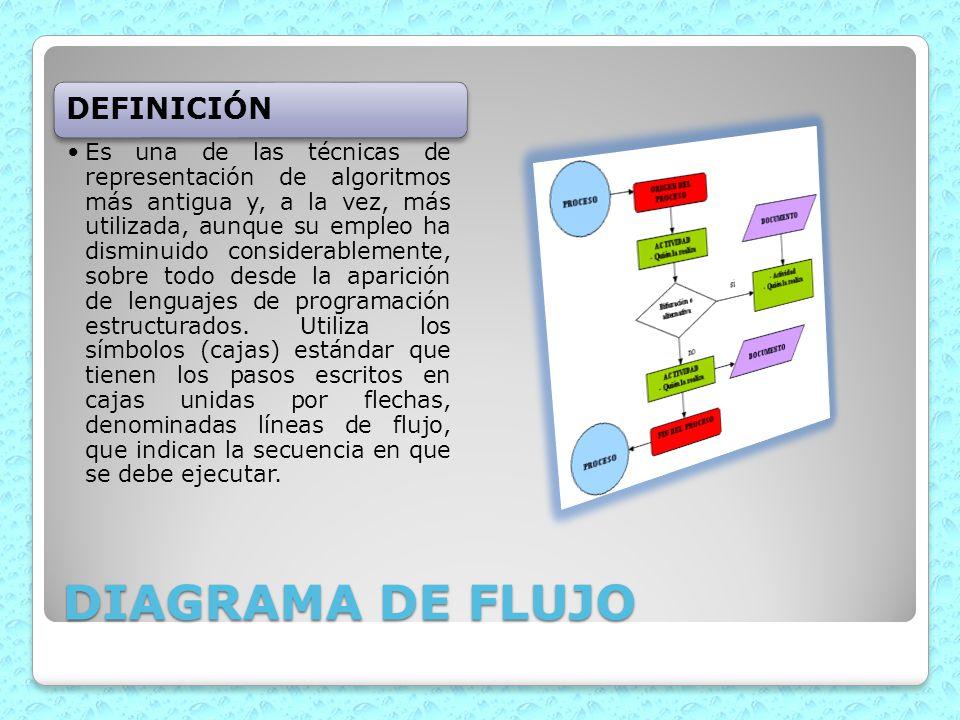 DIAGRAMA DE FLUJO DEFINICIÓN Es una de las técnicas de representación de algoritmos más antigua y, a la vez, más utilizada, aunque su empleo ha dismin