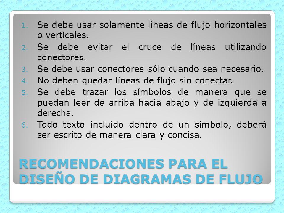 RECOMENDACIONES PARA EL DISEÑO DE DIAGRAMAS DE FLUJO 1. Se debe usar solamente líneas de flujo horizontales o verticales. 2. Se debe evitar el cruce d