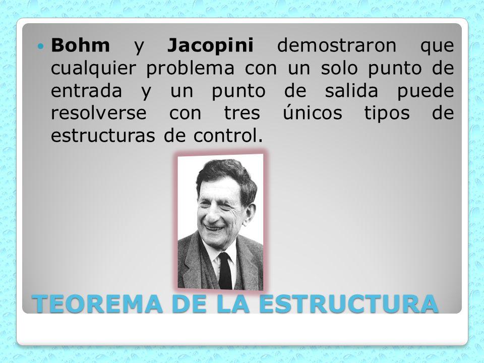 TEOREMA DE LA ESTRUCTURA Bohm y Jacopini demostraron que cualquier problema con un solo punto de entrada y un punto de salida puede resolverse con tre