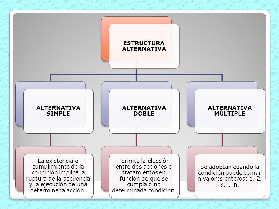 ESTRUCTURA ALTERNATIVA ALTERNATIVA SIMPLE La existencia o cumplimiento de la condición implica la ruptura de la secuencia y la ejecución de una determ