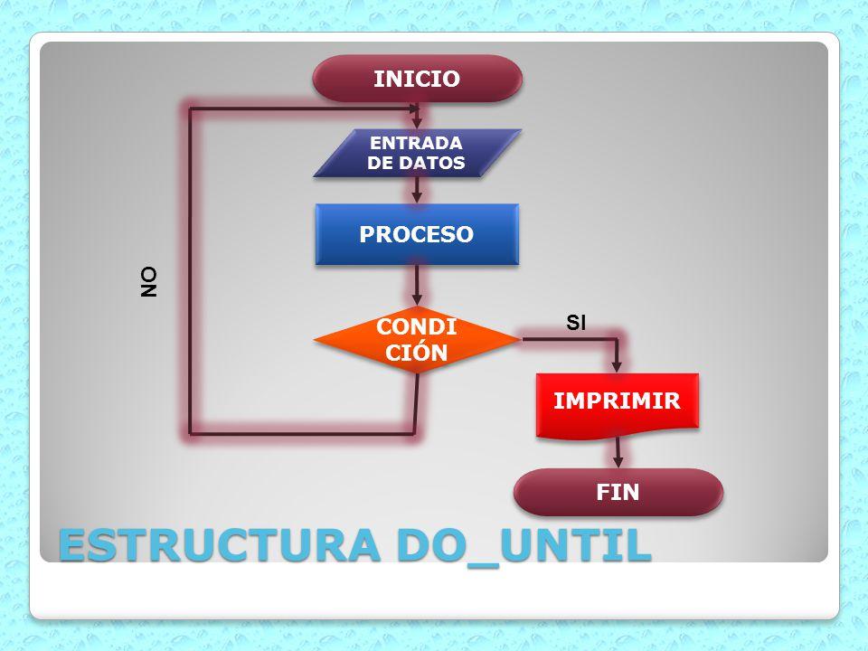 ESTRUCTURA DO_UNTIL INICIO ENTRADA DE DATOS PROCESO CONDI CIÓN IMPRIMIR FIN SI NO