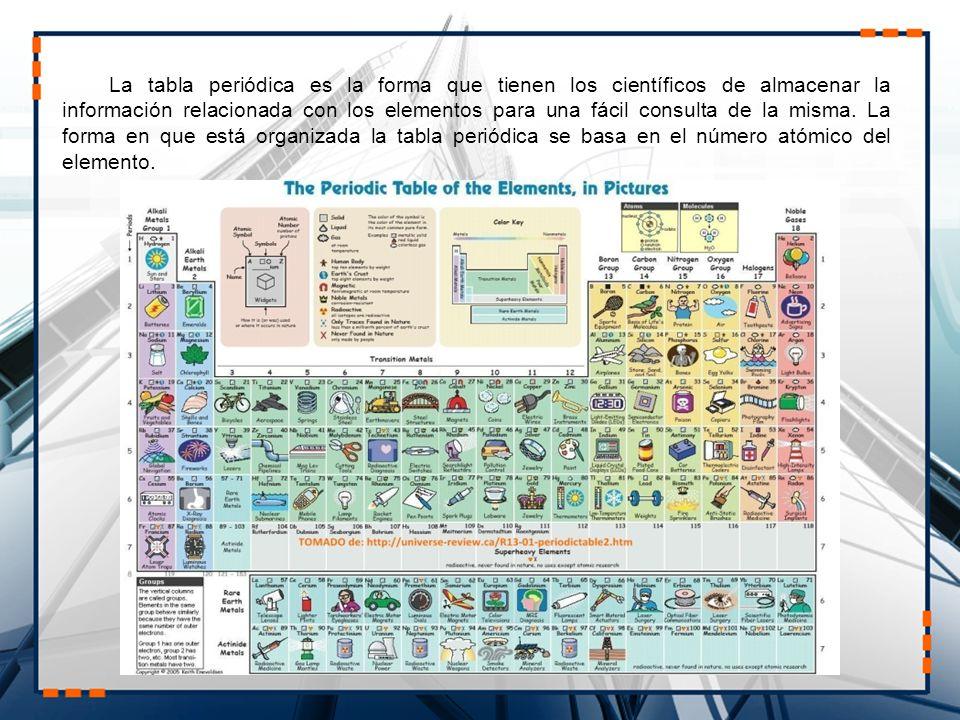 La tabla periódica es la forma que tienen los científicos de almacenar la información relacionada con los elementos para una fácil consulta de la misma.