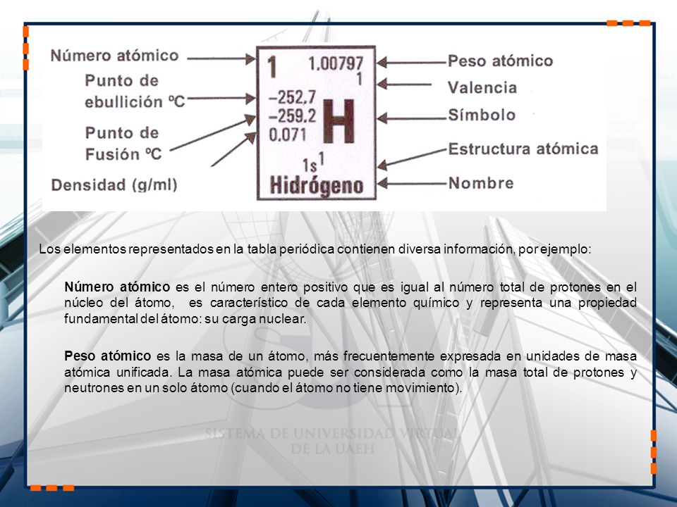 Los elementos representados en la tabla periódica contienen diversa información, por ejemplo: Número atómico es el número entero positivo que es igual al número total de protones en el núcleo del átomo, es característico de cada elemento químico y representa una propiedad fundamental del átomo: su carga nuclear.