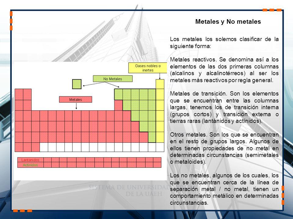 Los metales los solemos clasificar de la siguiente forma: Metales reactivos.
