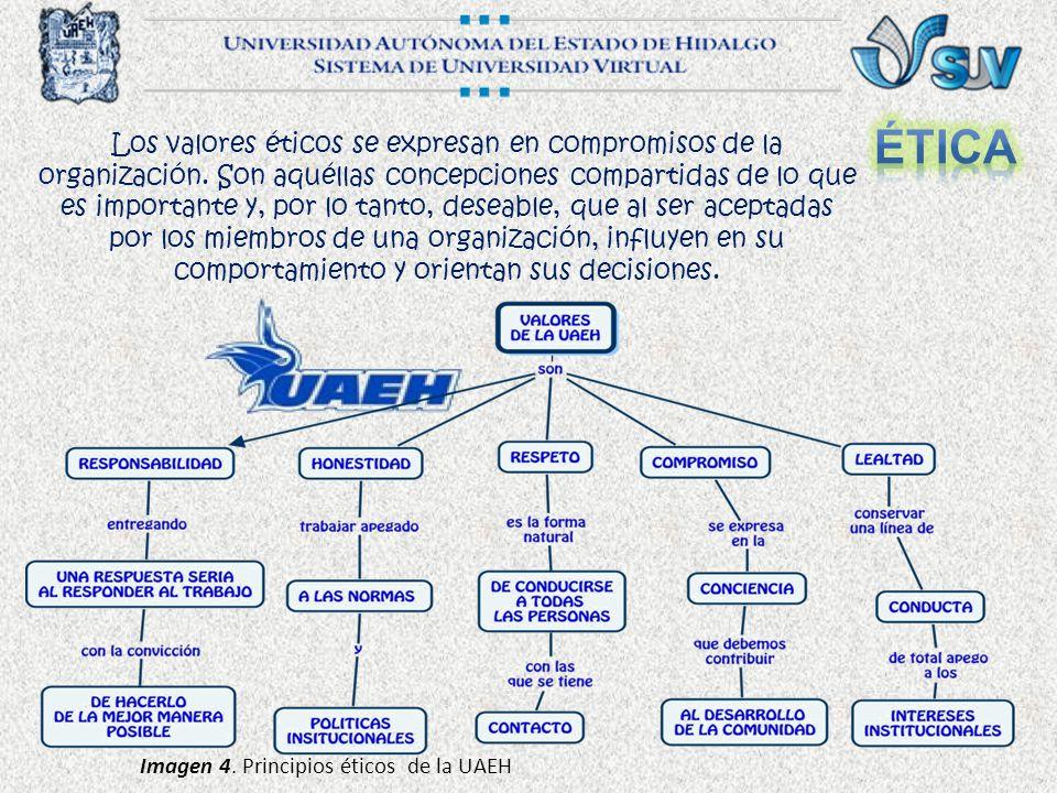 Los valores éticos se expresan en compromisos de la organización.