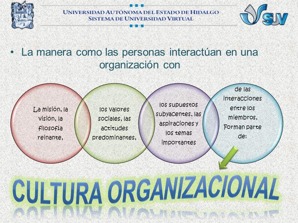La manera como las personas interactúan en una organización con La misión, la visión, la filosofía reinante, los valores sociales, las actitudes predominantes, los supuestos subyacentes, las aspiraciones y los temas importantes de las interacciones entre los miembros, Forman parte de: