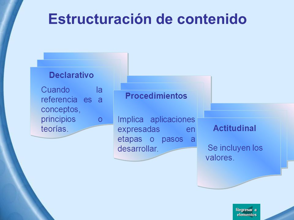 Objetivos Regresar a Regresar a elementos elementosInstitucional Corresponde a los objetivos generales del proyecto, estos dirigen las fases posterior