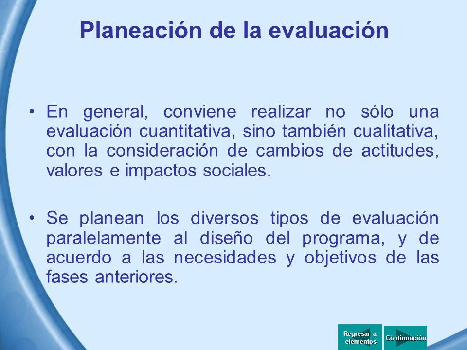 Organización académico administrativa Regresar a Regresar a elementos elementos 1. Identificación de las instituciones participantes 2. Definir recurs
