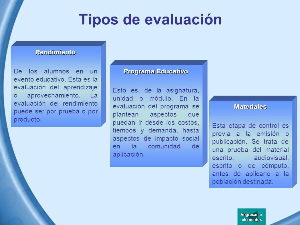 Planeación de la evaluación Según su objeto, se consideran tres tipos de evaluación: Continuación Regresar a Regresar a elementos elementos Rendimiento Programa educativo Materiales Continuación Regresar a Regresar a elementos elementos