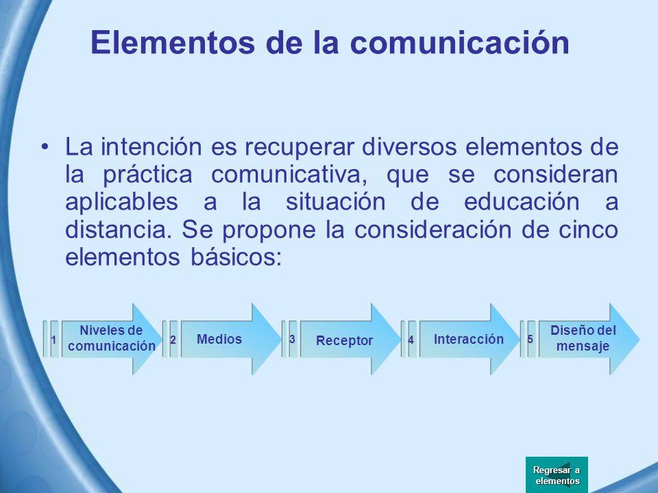 Tipos de evaluaciónRendimiento De los alumnos en un evento educativo.