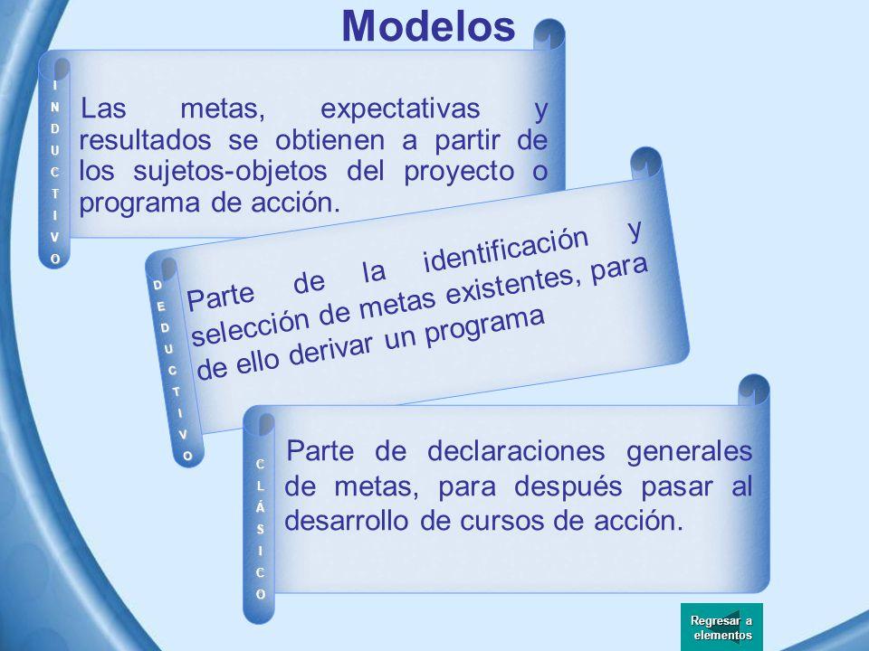 Detección de necesidades Hay tres tipos de procedimientos para evaluar necesidades, este dependerá de las metas institucionales e hipótesis previas.