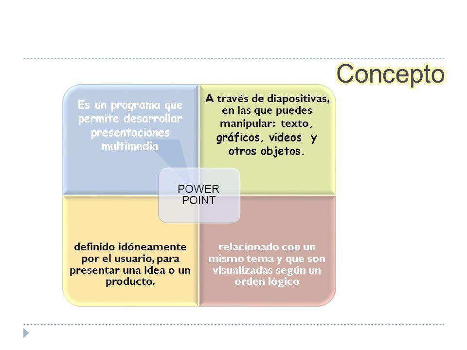 1 Diapositivas 2 Esquema 3 Notas para el orador 4 Presentaciones 5 Documentos
