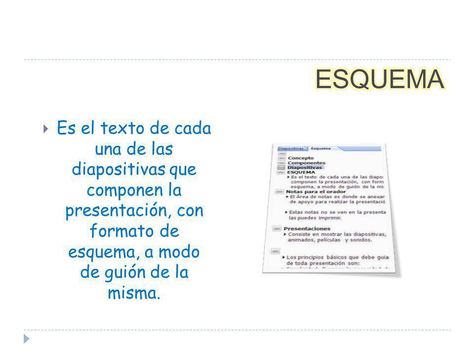 Es el texto de cada una de las diapositivas que componen la presentación, con formato de esquema, a modo de guión de la misma.
