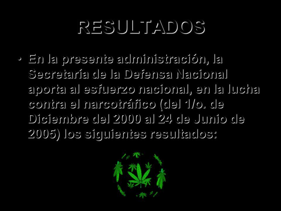 RESULTADOS En la presente administración, la Secretaría de la Defensa Nacional aporta al esfuerzo nacional, en la lucha contra el narcotráfico (del 1/