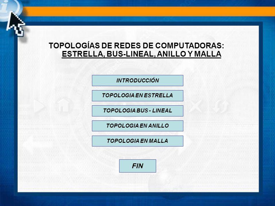 TOPOLOGÍAS DE REDES DE COMPUTADORAS: ESTRELLA, BUS-LINEAL, ANILLO Y MALLA INTRODUCCIÓN TOPOLOGIA EN ESTRELLA TOPOLOGIA BUS - LINEAL TOPOLOGIA EN ANILLO TOPOLOGIA EN MALLA FIN